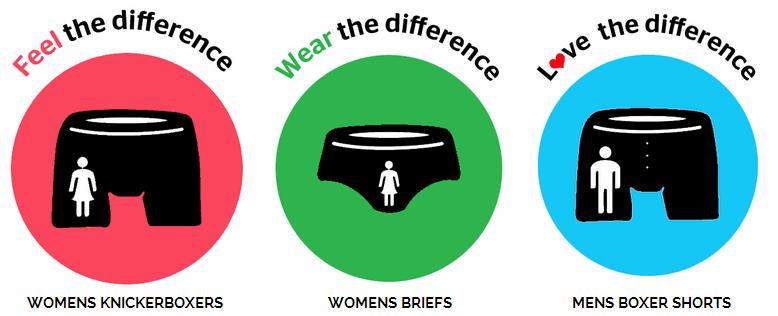 Chafre free underwear