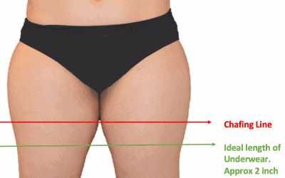 Buying Guide For Anti Chafing Underwear