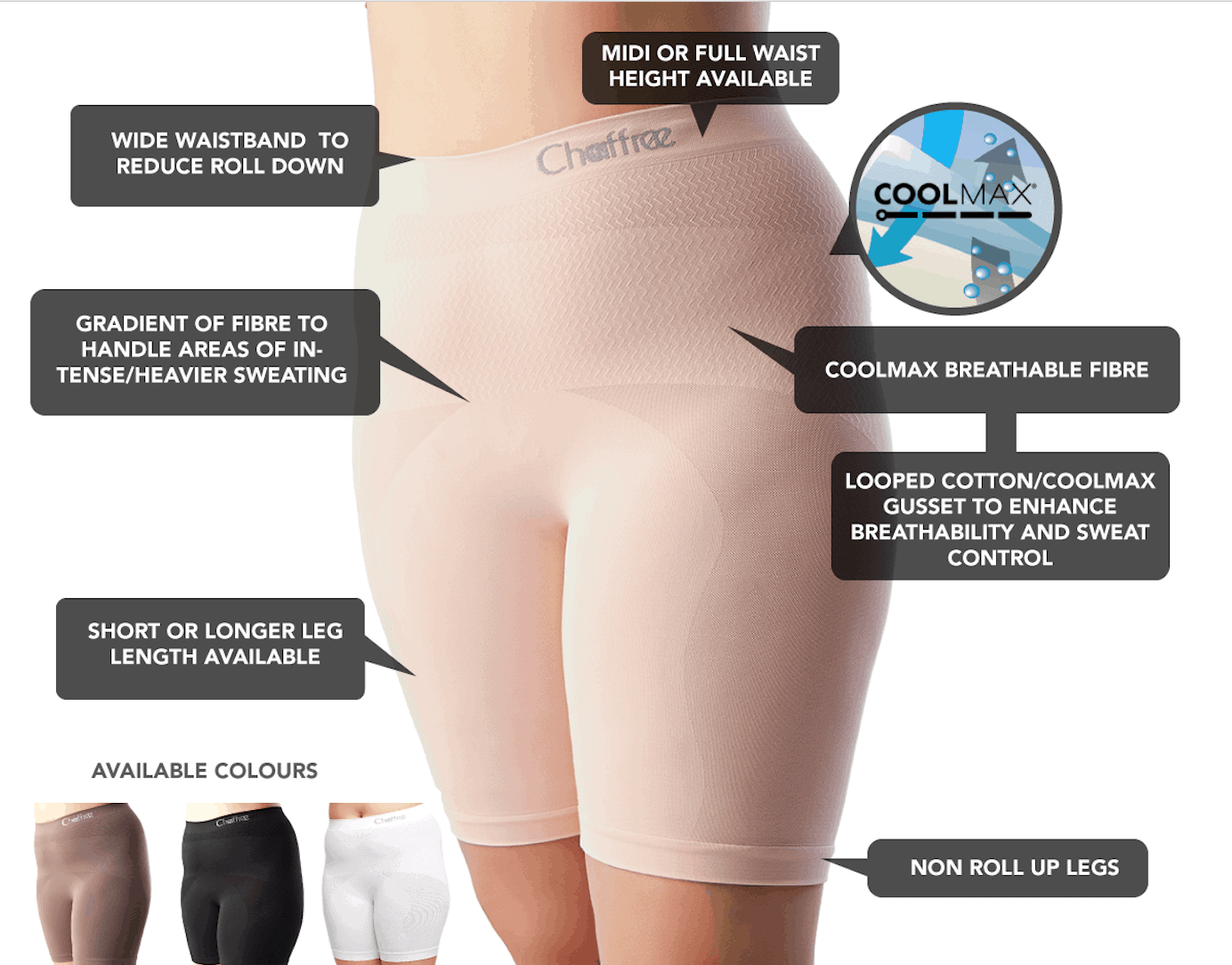 long leg sweat control and stop inner thigh chafing underwear