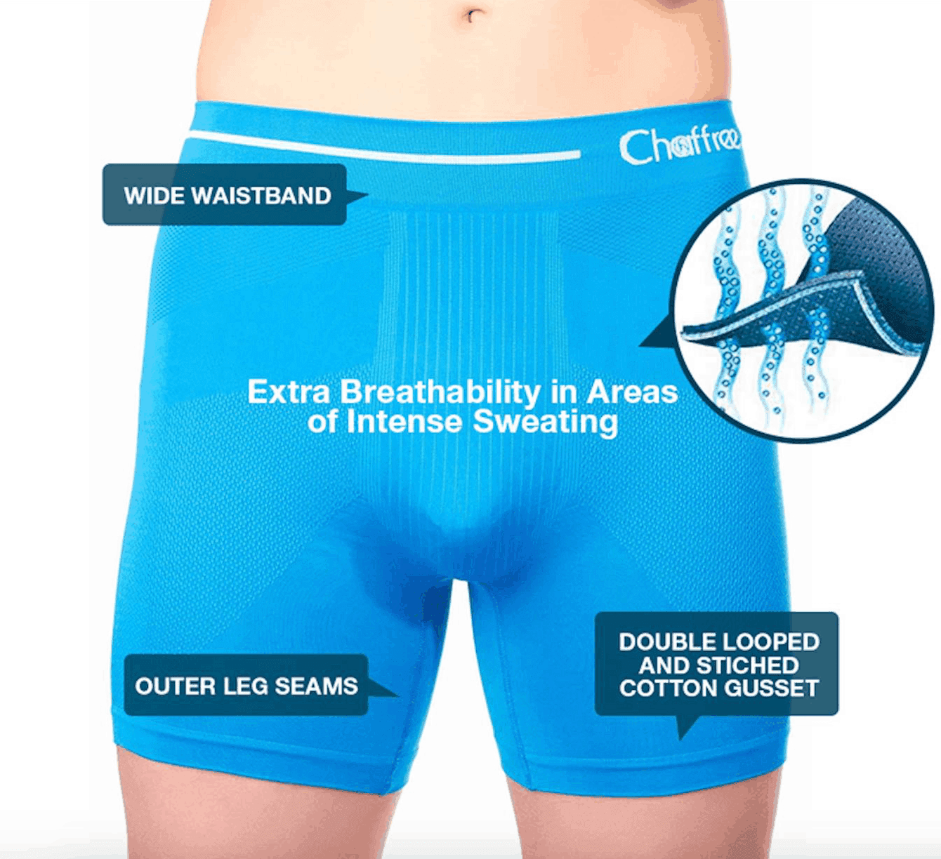 Mens anti chafing underwear, Breathable, moisture wicking