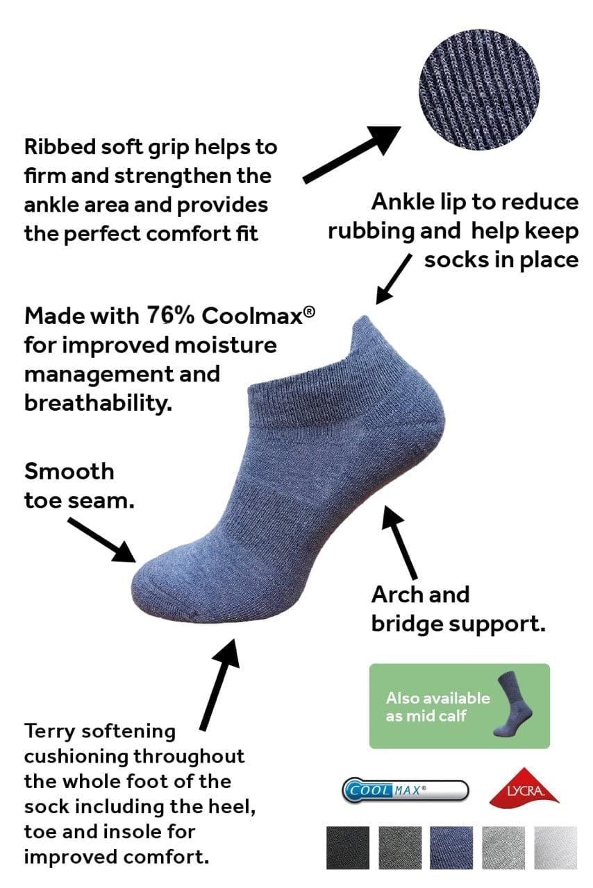 Ankle Socks | Best Comfort Fit Ankle Socks for Men & Women | Chaffree